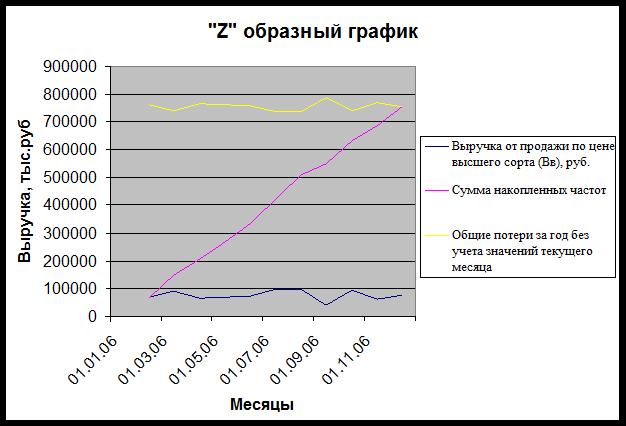 ebook Marx\'s Economics: